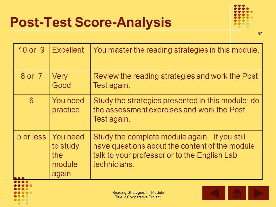 Post-Test Score-Analysis