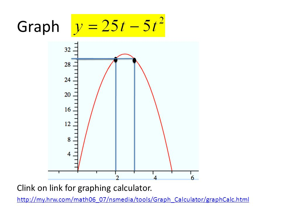 Graph Clink on link for graphing calculator.