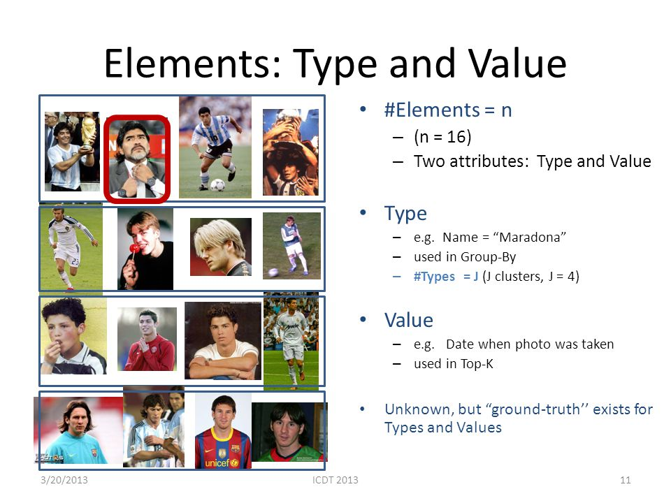 Elements: Type and Value