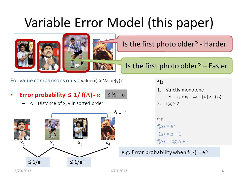 Variable Error Model (this paper)