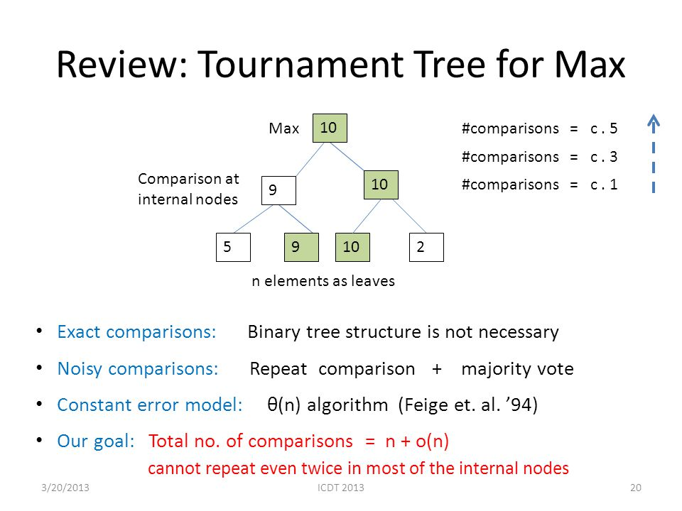 Review: Tournament Tree for Max