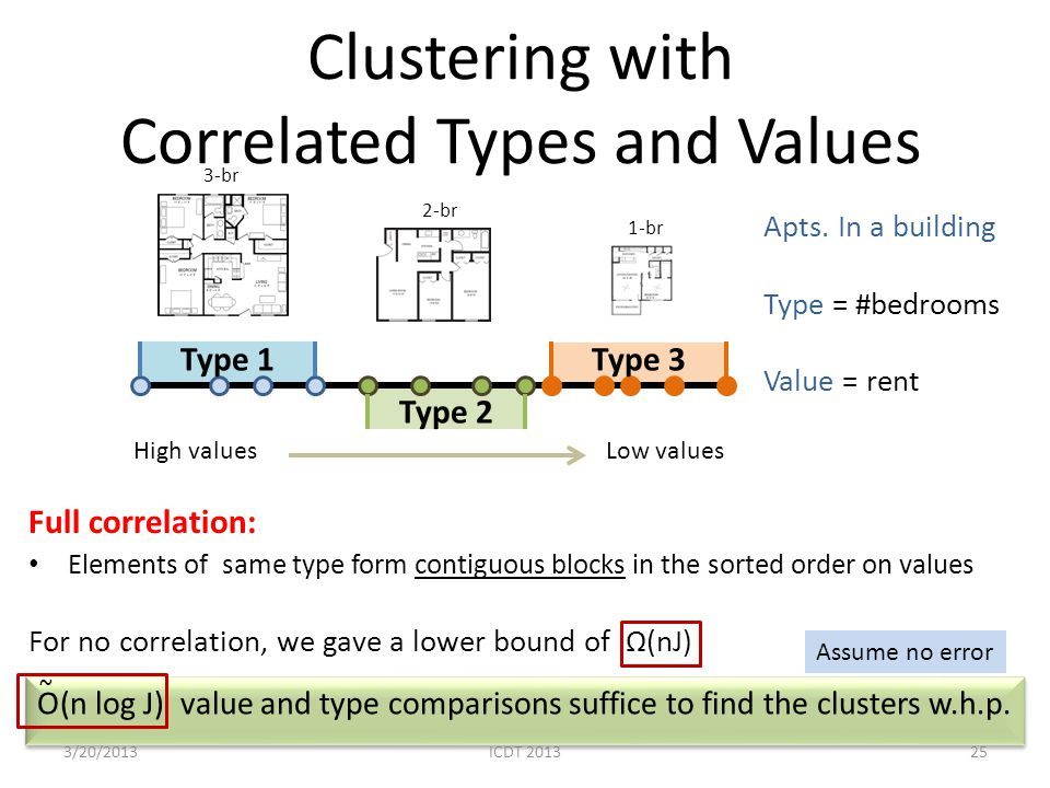 Clustering with Correlated Types and Values