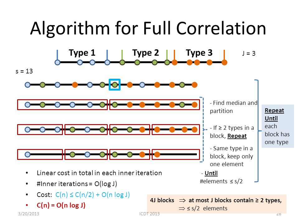 Algorithm for Full Correlation