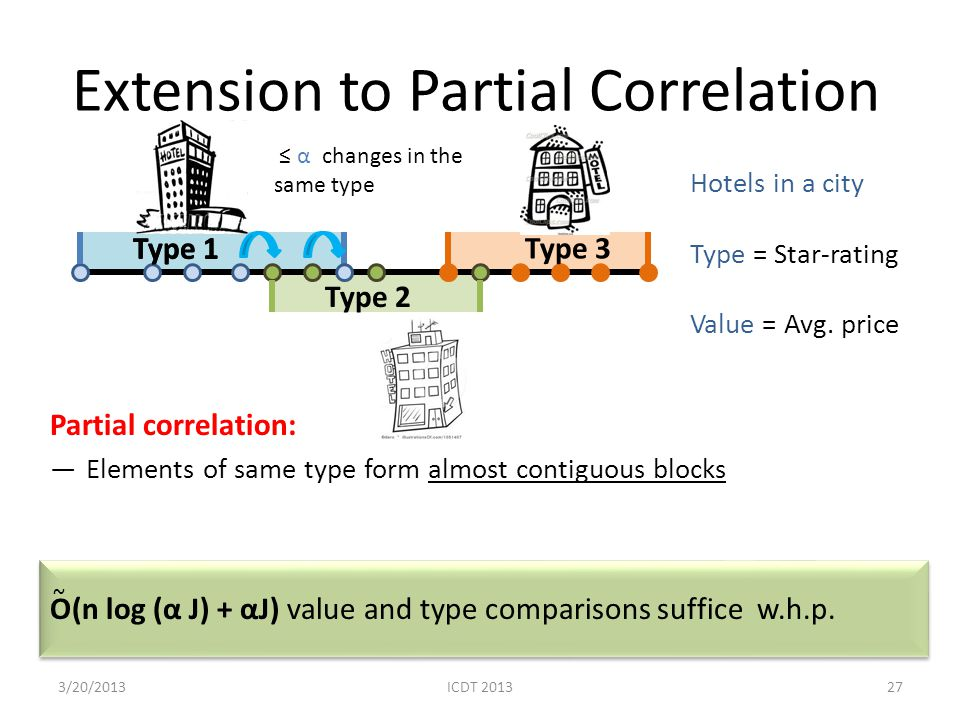 Extension to Partial Correlation