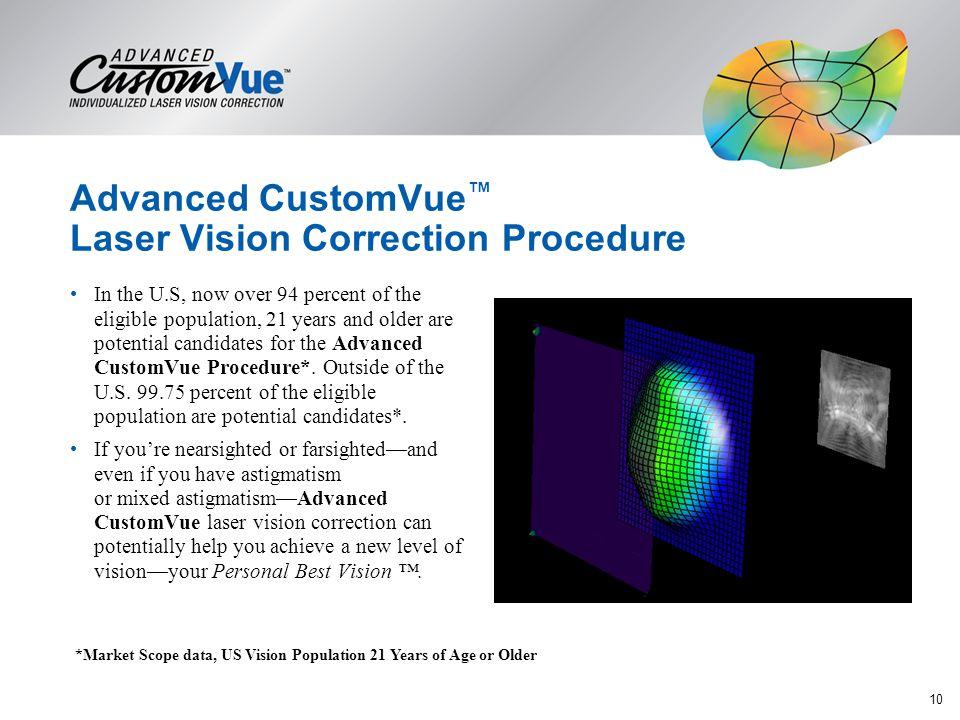 Advanced CustomVue™ Laser Vision Correction Procedure