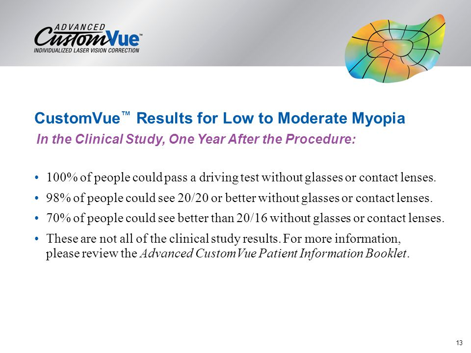 CustomVue™ Results for Low to Moderate Myopia