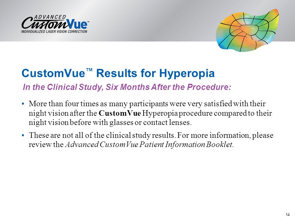 CustomVue™ Results for Hyperopia