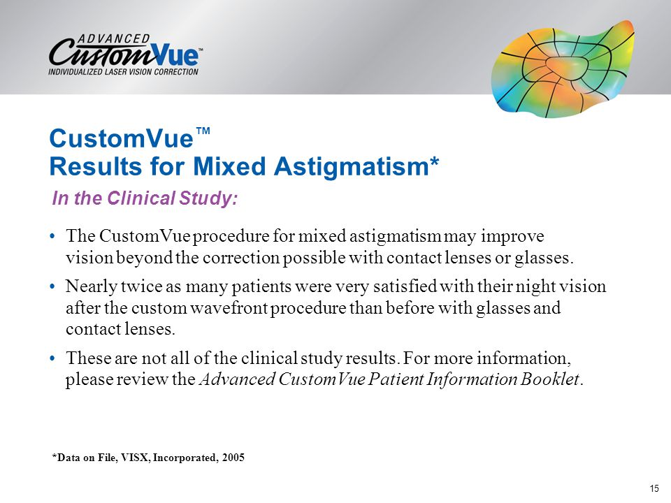 CustomVue™ Results for Mixed Astigmatism*