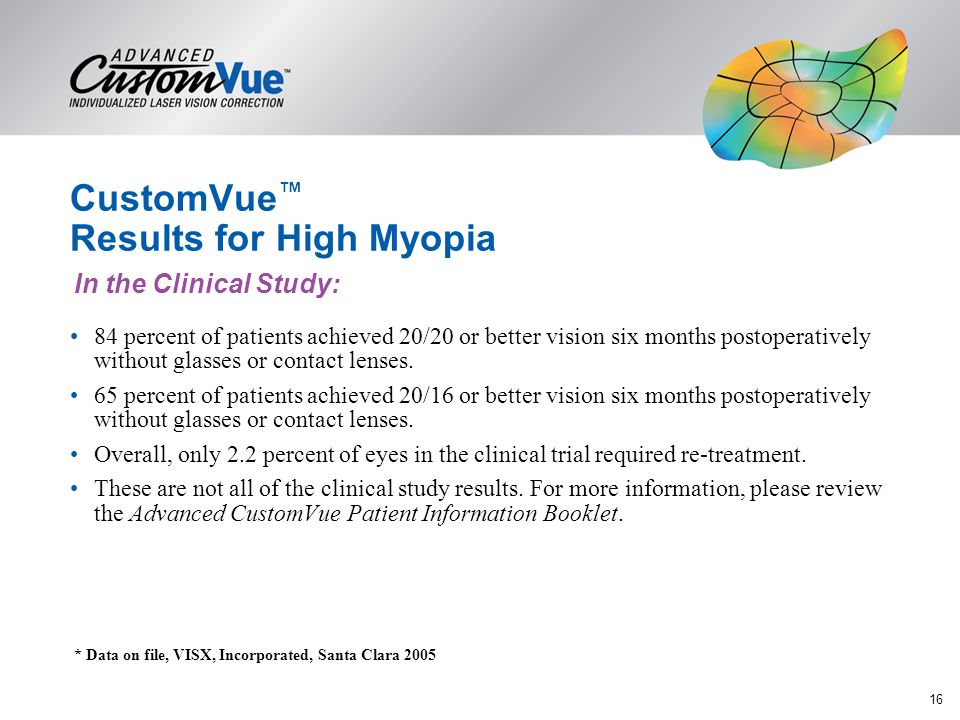 CustomVue™ Results for High Myopia