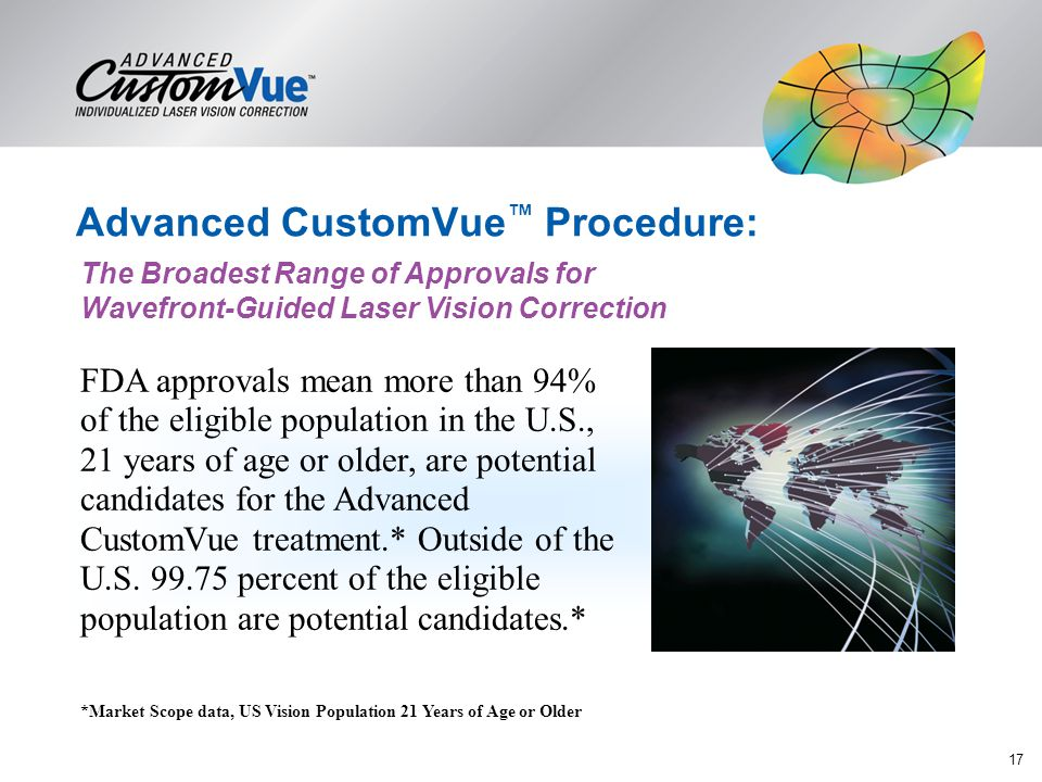 Advanced CustomVue™ Procedure: