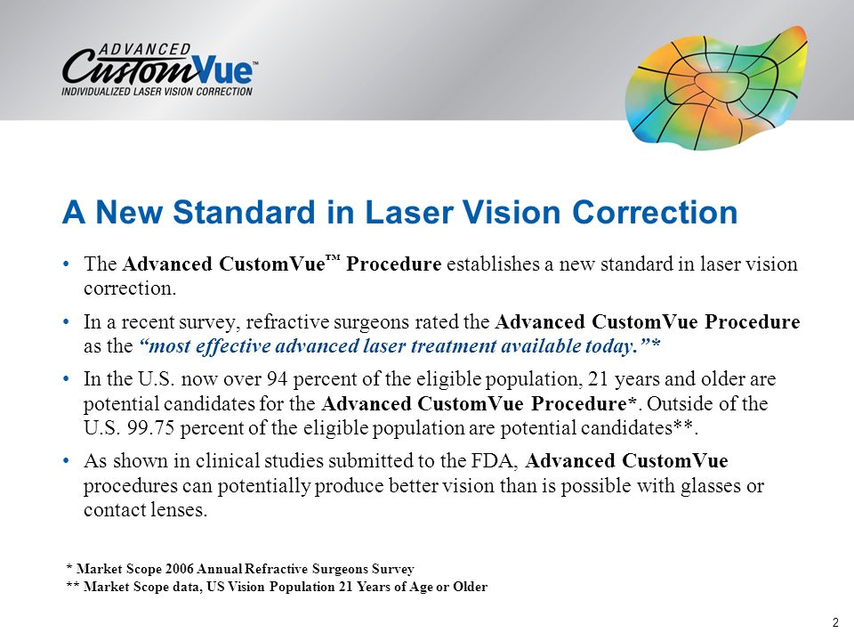 A New Standard in Laser Vision Correction