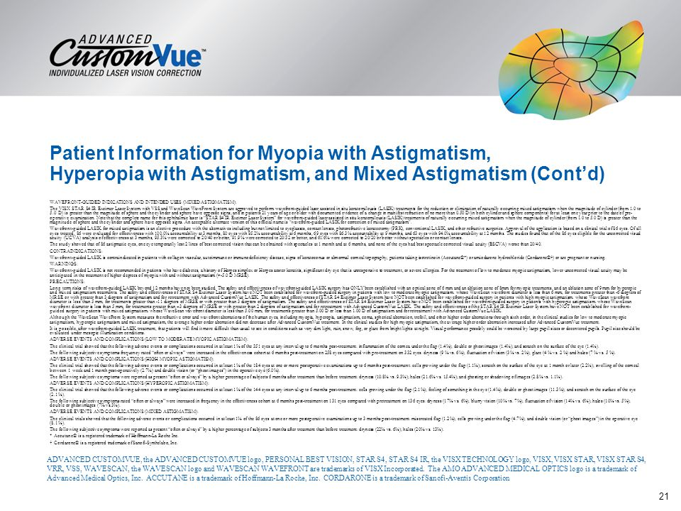 Patient Information for Myopia with Astigmatism, Hyperopia with Astigmatism, and Mixed Astigmatism (Cont'd)