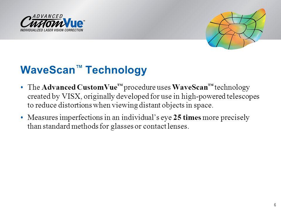 WaveScan™ Technology