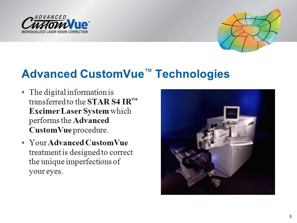Advanced CustomVue™ Technologies