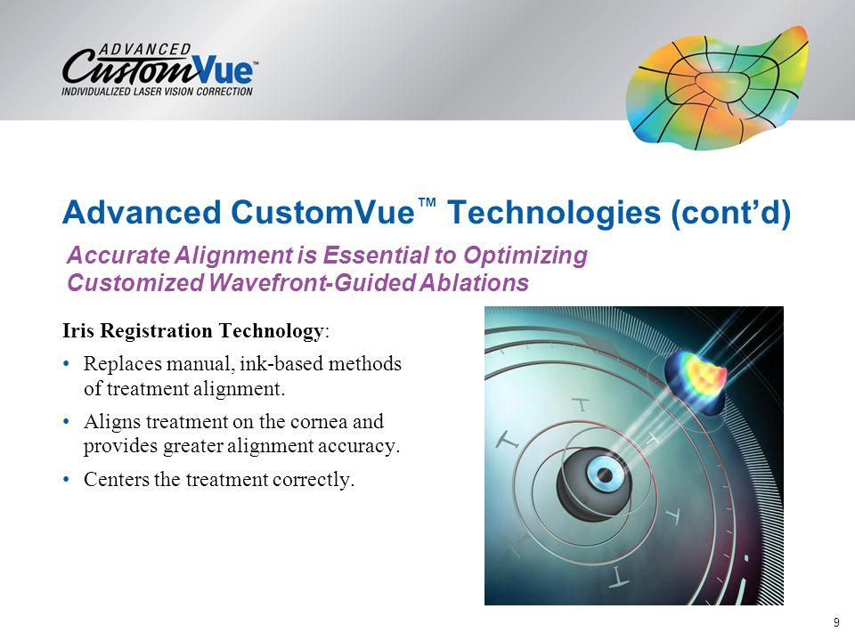 Advanced CustomVue™ Technologies (cont'd)