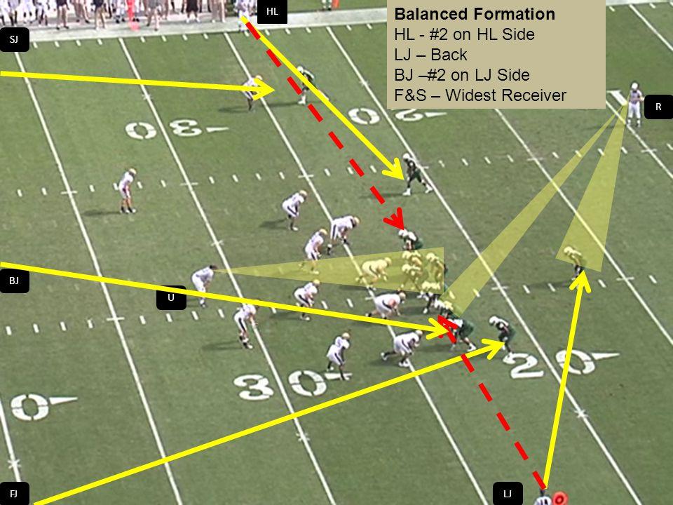 Balanced Formation HL - #2 on HL Side LJ – Back BJ –#2 on LJ Side