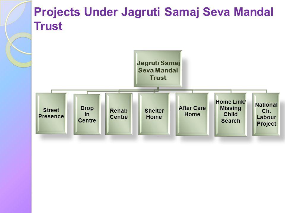 Projects Under Jagruti Samaj Seva Mandal Trust