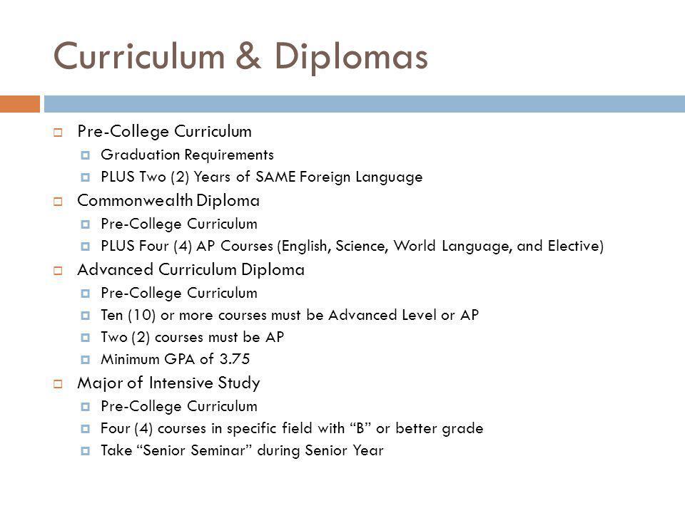 Curriculum & Diplomas Pre-College Curriculum Commonwealth Diploma