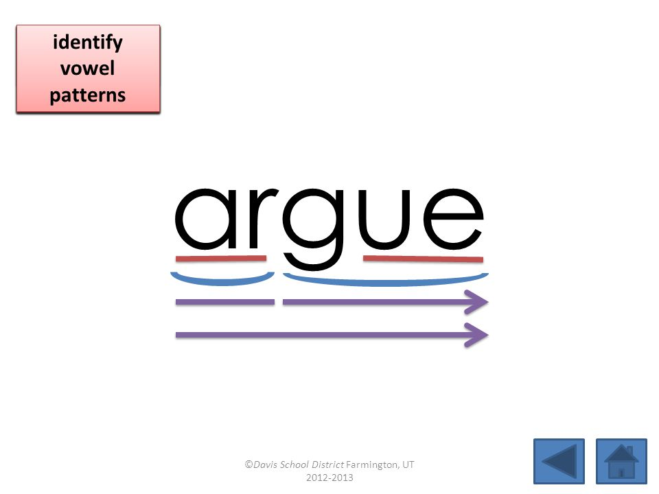 argue click per vowel identify vowel patterns identify vowel patterns