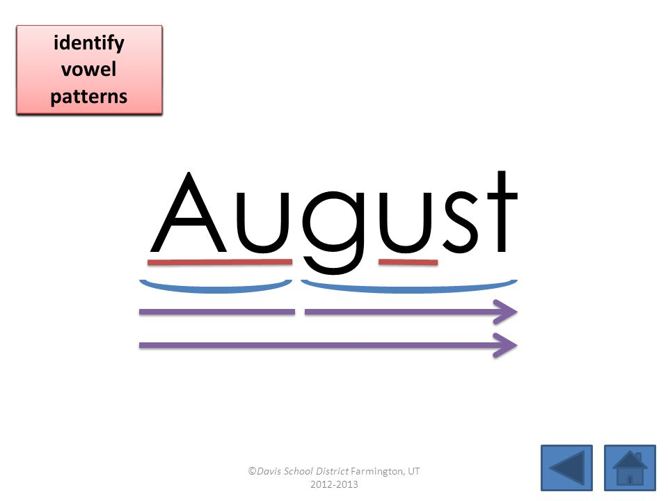 August click per vowel identify vowel patterns identify vowel patterns