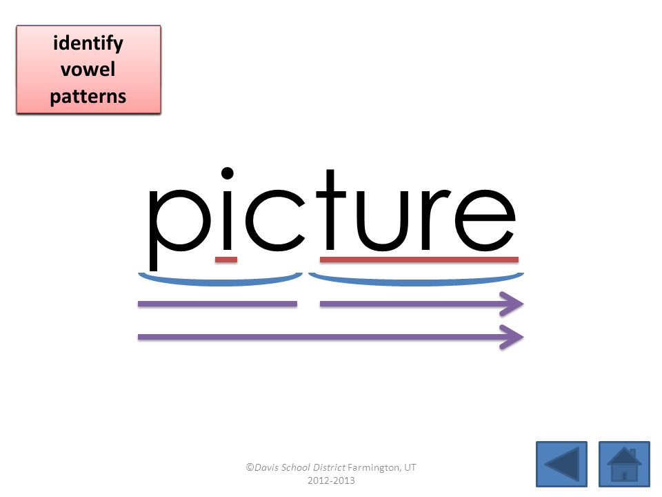 picture click per vowel blend individual syllables