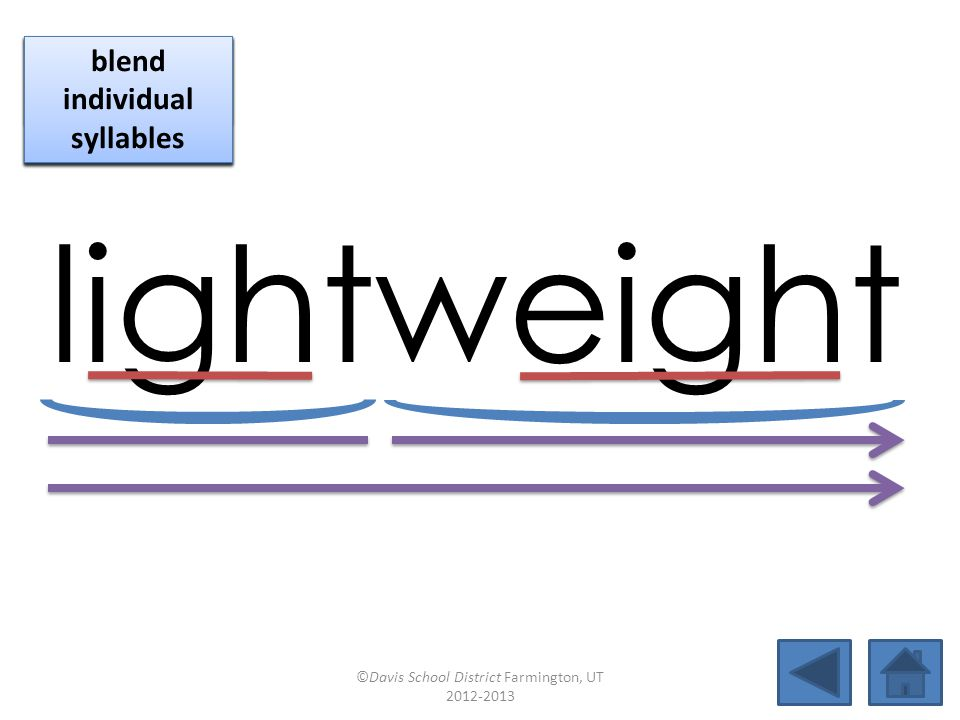 lightweight click per vowel blend individual syllables