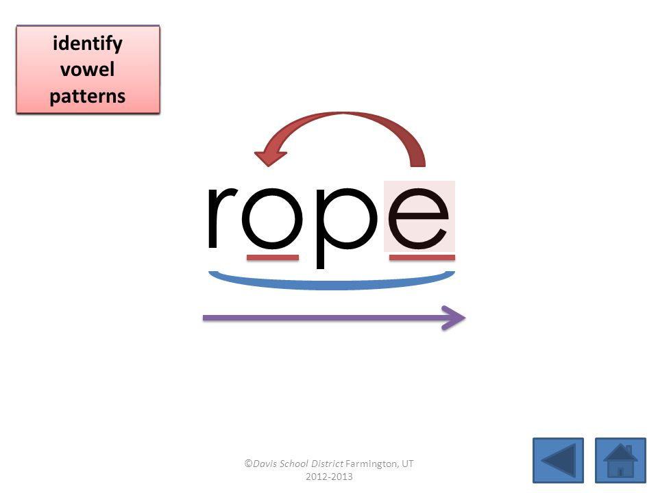 rope click per vowel blend individual syllables