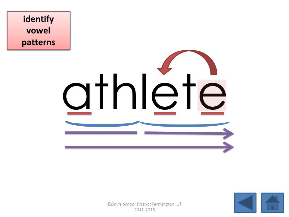 athlete click per vowel identify vowel patterns