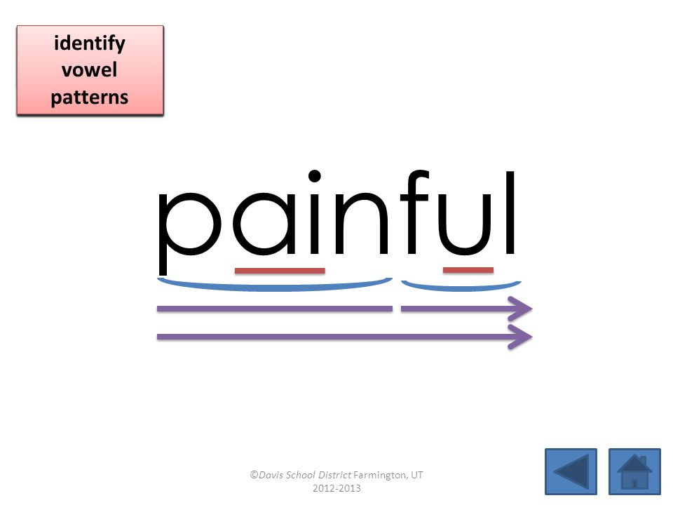 painful click per vowel identify vowel patterns