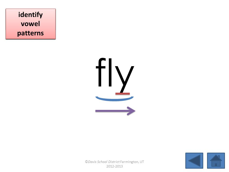fly click per vowel identify vowel patterns blend individual syllables
