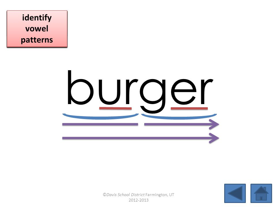 burger click per vowel identify vowel patterns identify vowel patterns