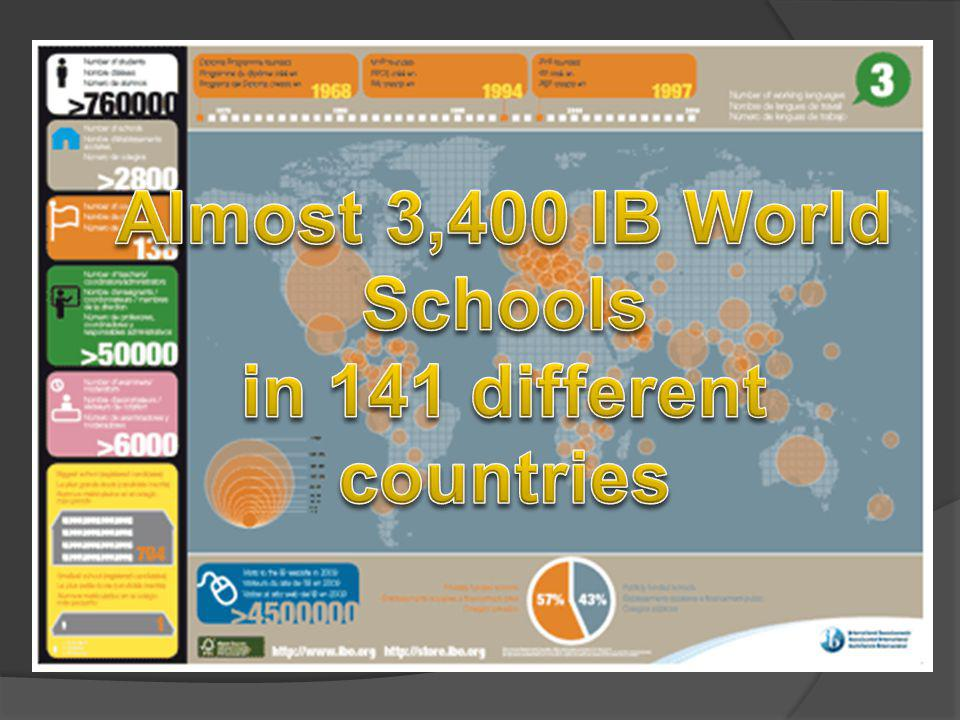 Almost 3,400 IB World Schools in 141 different countries