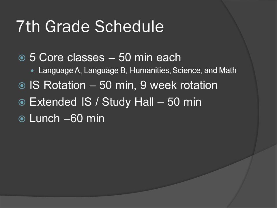 7th Grade Schedule 5 Core classes – 50 min each