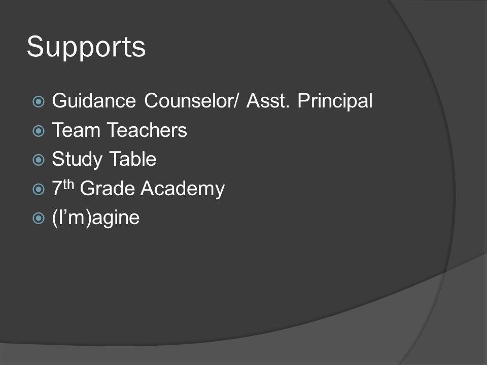Supports Guidance Counselor/ Asst. Principal Team Teachers Study Table