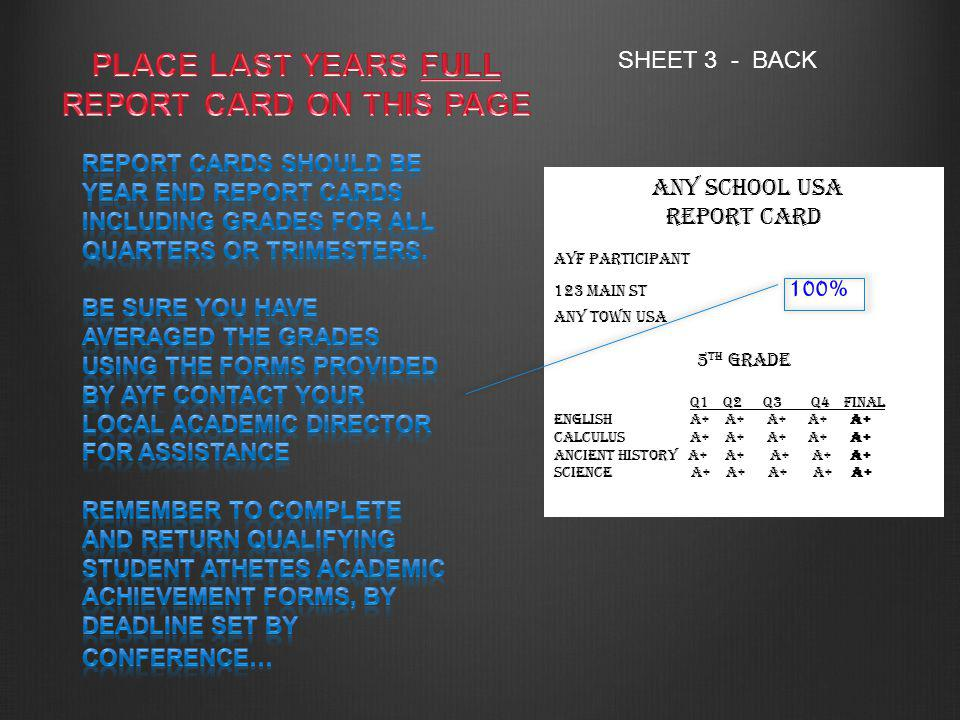 PLACE LAST YEARS FULL REPORT CARD ON THIS PAGE