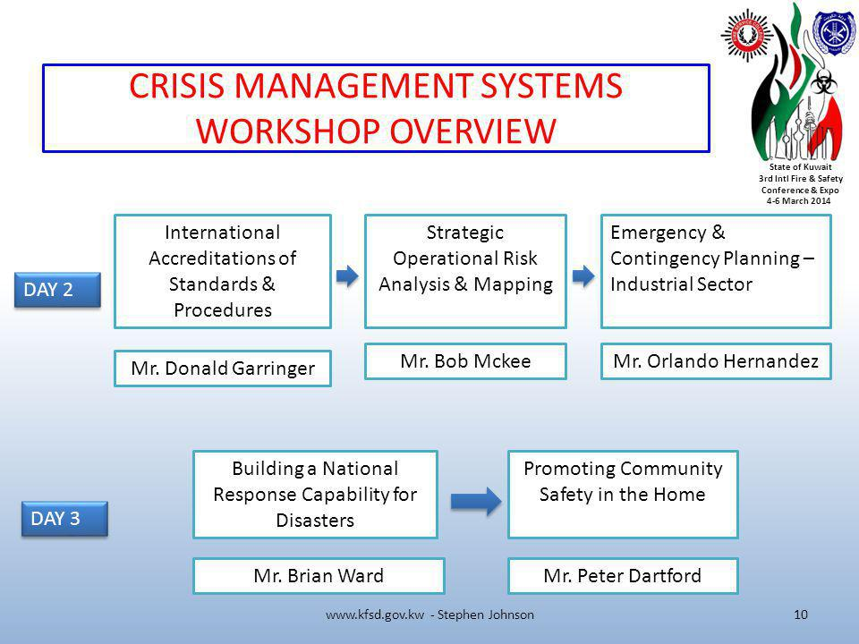 CRISIS MANAGEMENT SYSTEMS WORKSHOP OVERVIEW