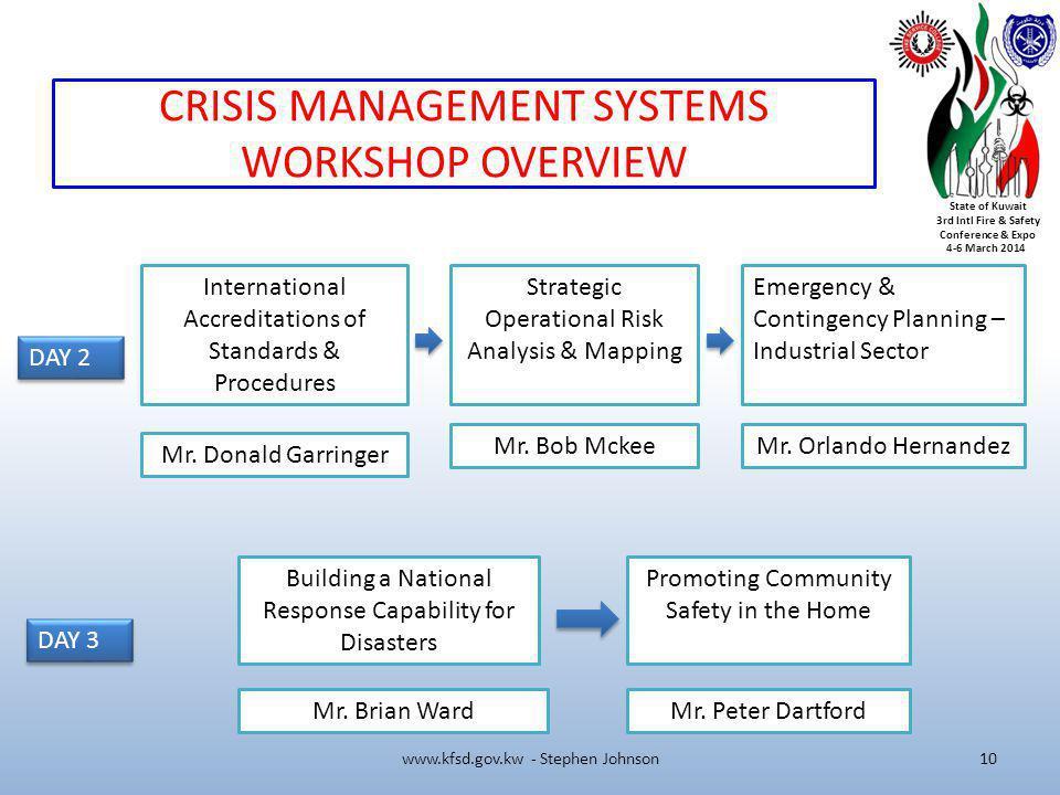 CRISIS MANAGEMENT SYSTEMS WORKSHOP OVERVIEW