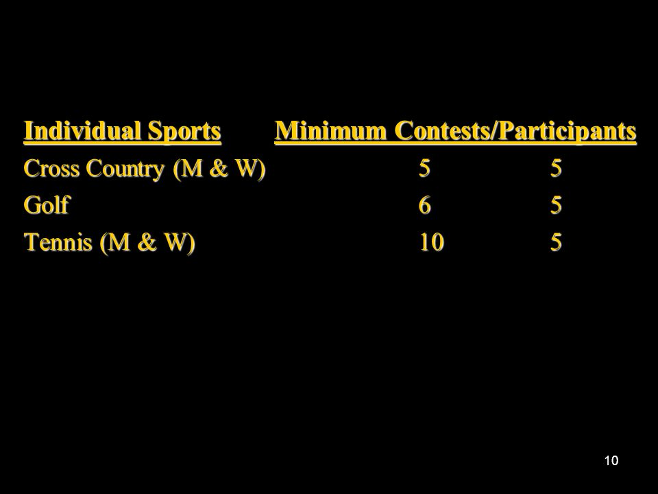 Individual Sports Minimum Contests/Participants