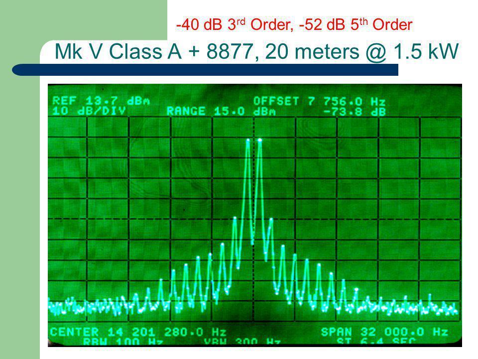 -40 dB 3rd Order, -52 dB 5th Order