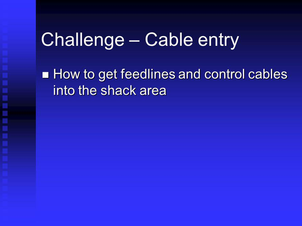 Challenge – Cable entry