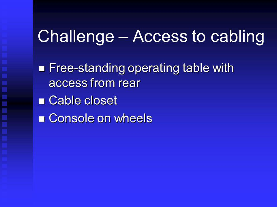 Challenge – Access to cabling
