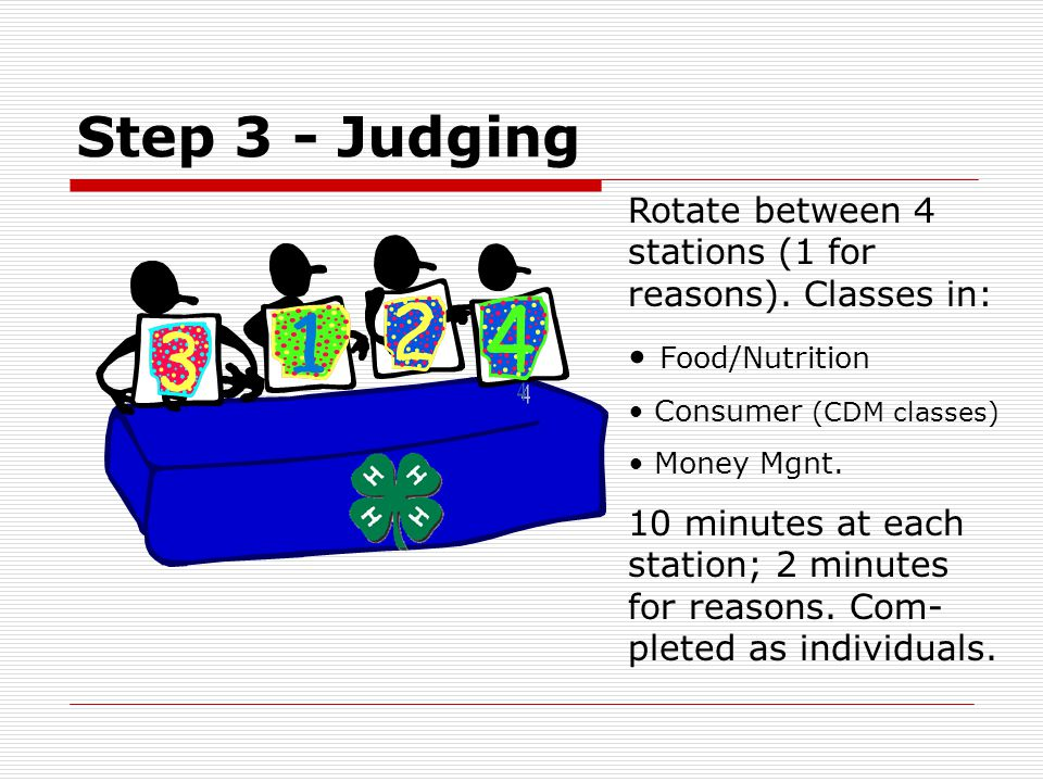 Step 3 - Judging Rotate between 4 stations (1 for reasons). Classes in: Food/Nutrition. Consumer (CDM classes)