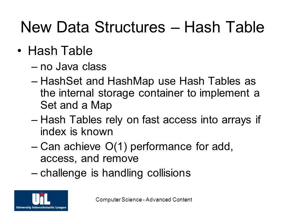 New Data Structures – Hash Table