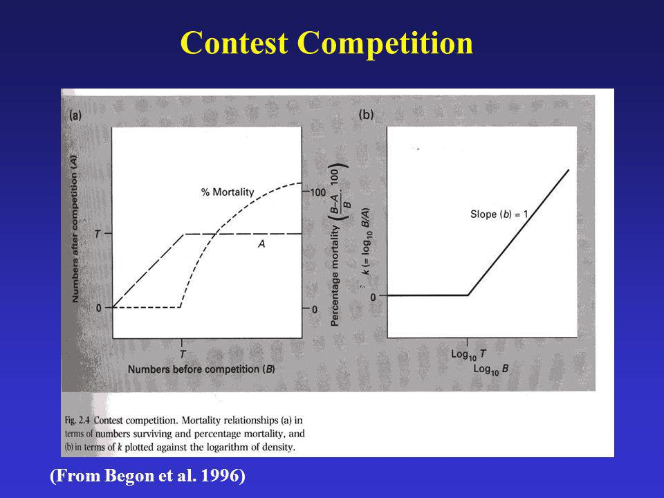 Contest Competition (From Begon et al. 1996)