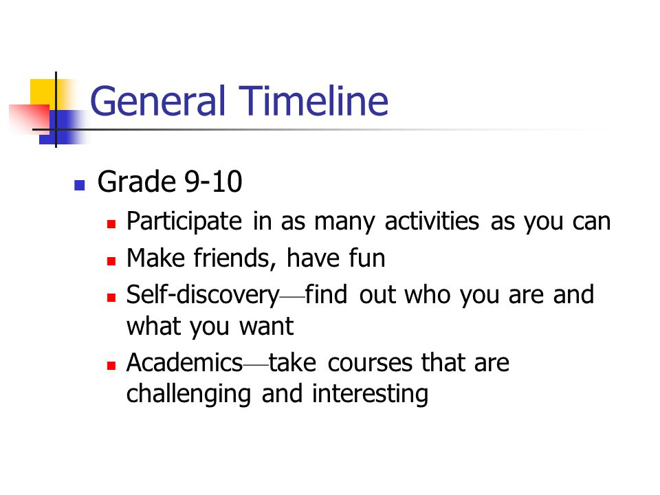 General Timeline Grade 9-10