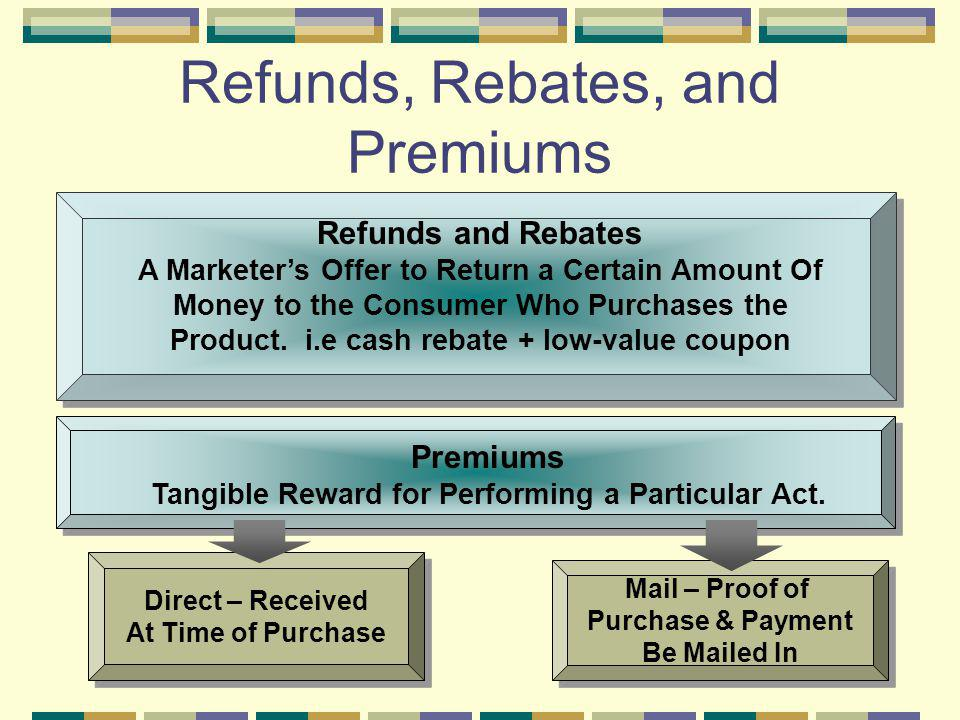 Refunds, Rebates, and Premiums