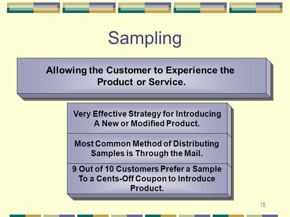 Sampling Allowing the Customer to Experience the Product or Service.