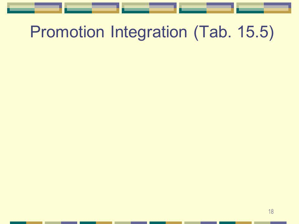 Promotion Integration (Tab. 15.5)