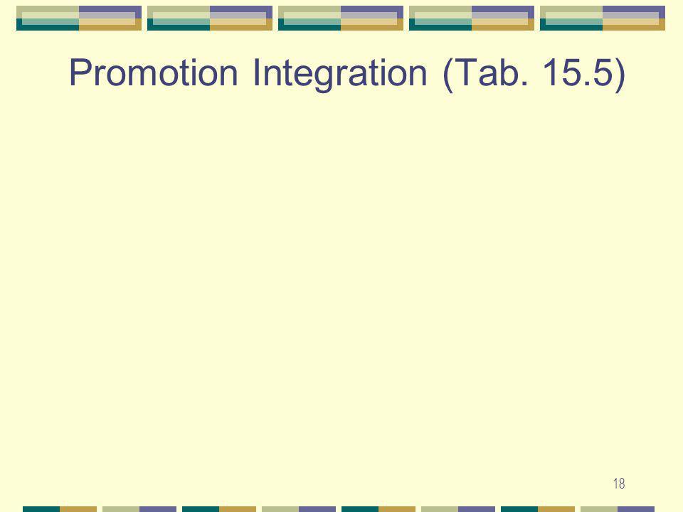 Promotion Integration (Tab. 15.5)