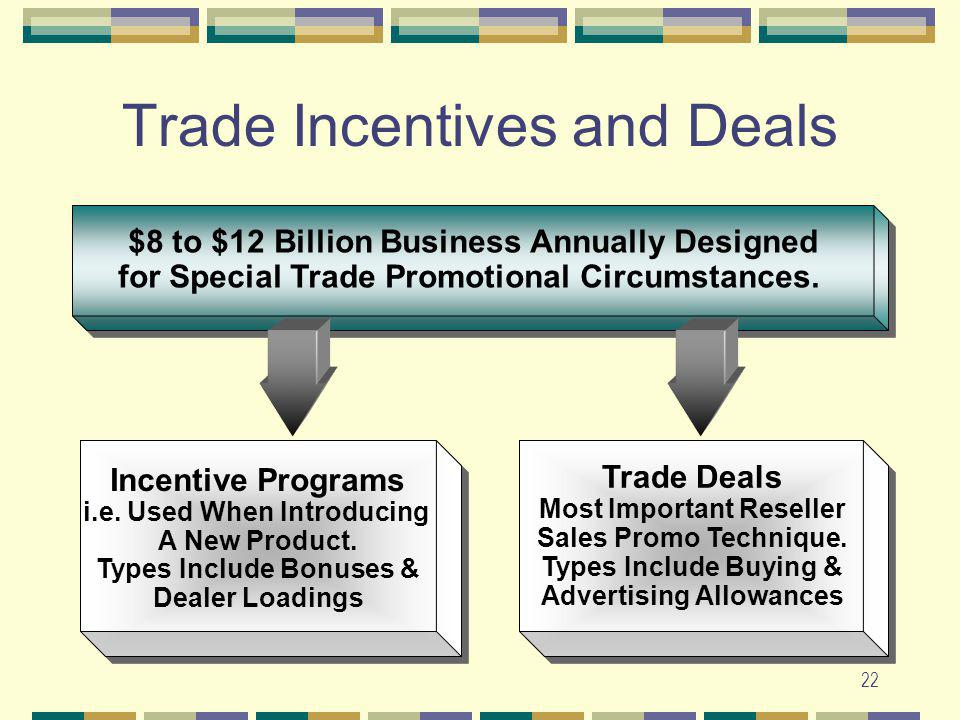 Trade Incentives and Deals